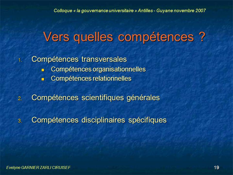 19 Evelyne GARNIER ZARLI CIRUISEF Vers quelles compétences ? 1. Compétences transversales Compétences organisationnelles Compétences organisationnelle