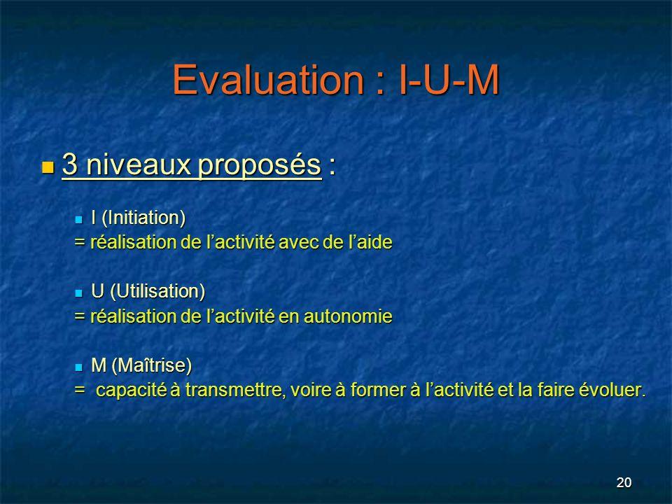 20 Evaluation : I-U-M 3 niveaux proposés : 3 niveaux proposés : I (Initiation) I (Initiation) = réalisation de lactivité avec de laide U (Utilisation)