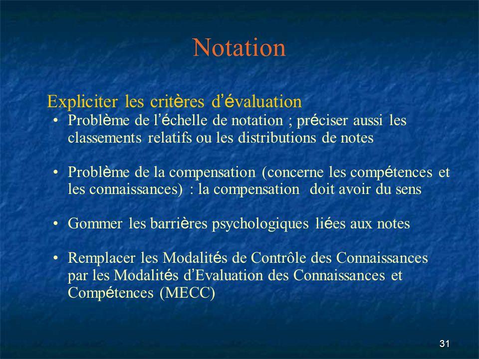 31 Notation Expliciter les crit è res d é valuation Probl è me de l é chelle de notation ; pr é ciser aussi les classements relatifs ou les distributi