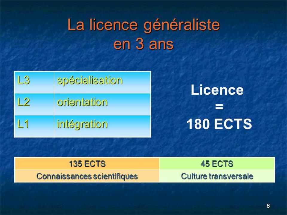 6 La licence généraliste en 3 ans L3spécialisation L2orientation L1intégration Licence = 180 ECTS 135 ECTS 45 ECTS Connaissances scientifiques Culture