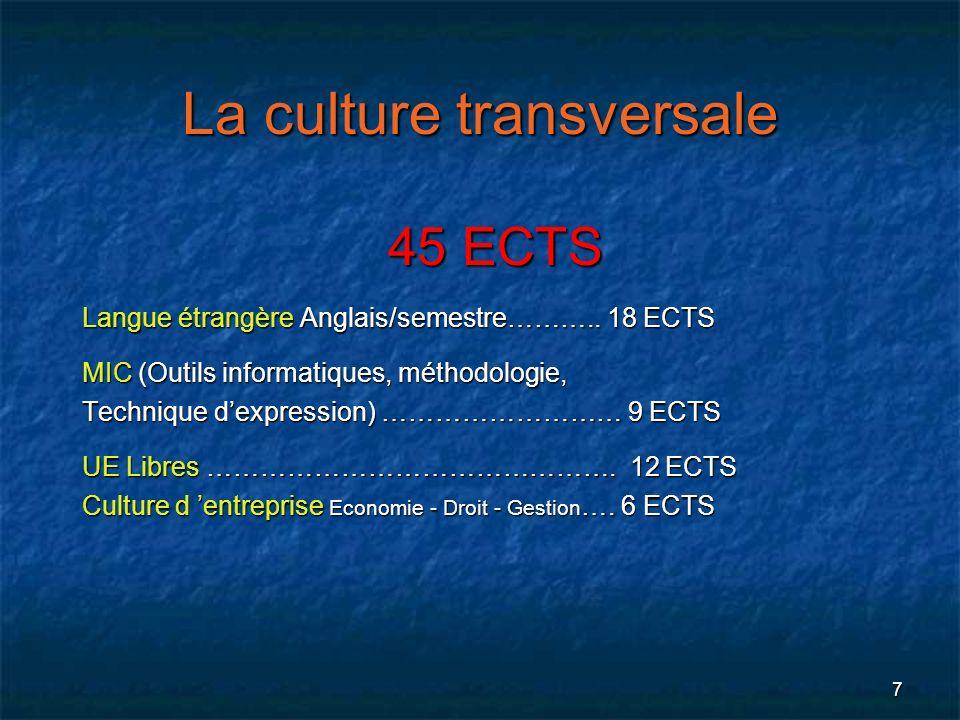7 La culture transversale 45 ECTS Langue étrangère Anglais/semestre……….. 18 ECTS MIC (Outils informatiques, méthodologie, Technique dexpression) ……………