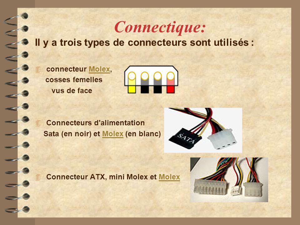 Connectique: Il y a trois types de connecteurs sont utilisés : connecteur Molex,Molex cosses femelles vus de face Connecteurs d'alimentation Sata (en