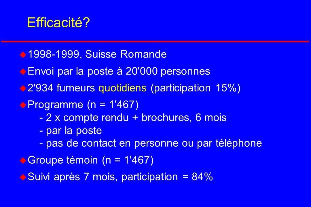 Efficacité? u 1998-1999, Suisse Romande u Envoi par la poste à 20'000 personnes u 2'934 fumeurs quotidiens (participation 15%) u Programme (n = 1'467)