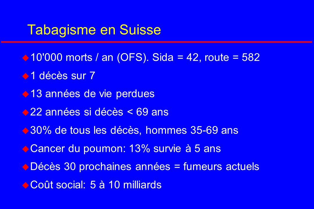 Tabagisme en Suisse u 10'000 morts / an (OFS). Sida = 42, route = 582 u 1 décès sur 7 u 13 années de vie perdues u 22 années si décès < 69 ans u 30% d