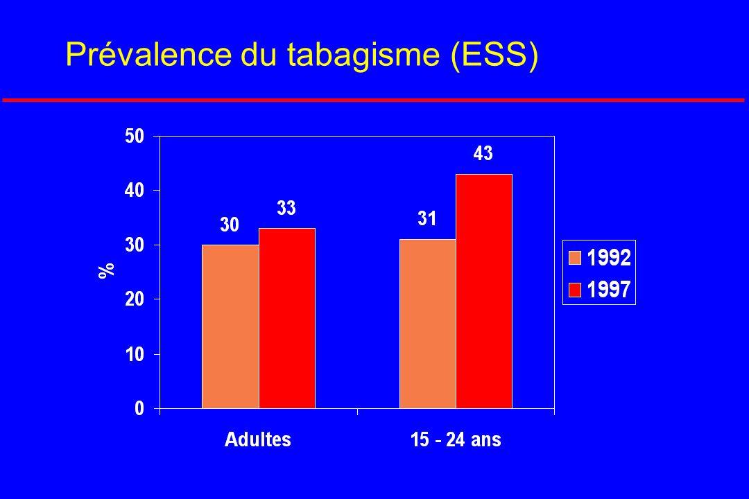 Prévalence du tabagisme (ESS)
