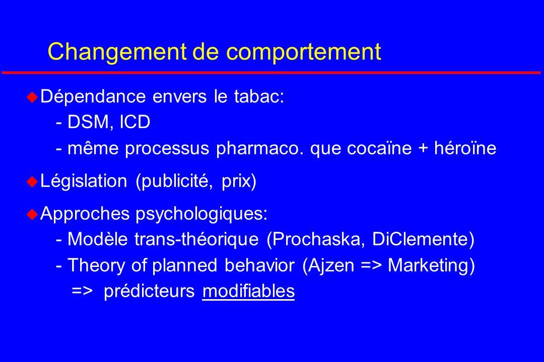 Changement de comportement u Dépendance envers le tabac: - DSM, ICD - même processus pharmaco. que cocaïne + héroïne u Législation (publicité, prix) u