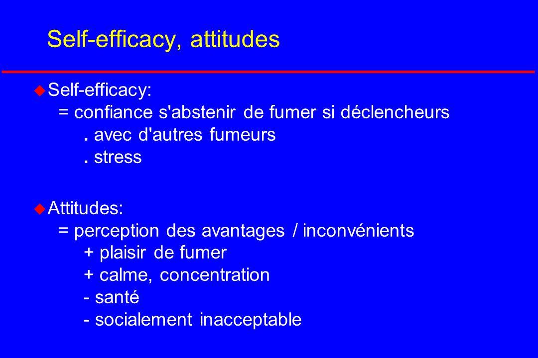 Self-efficacy, attitudes u Self-efficacy: = confiance s'abstenir de fumer si déclencheurs. avec d'autres fumeurs. stress u Attitudes: = perception des