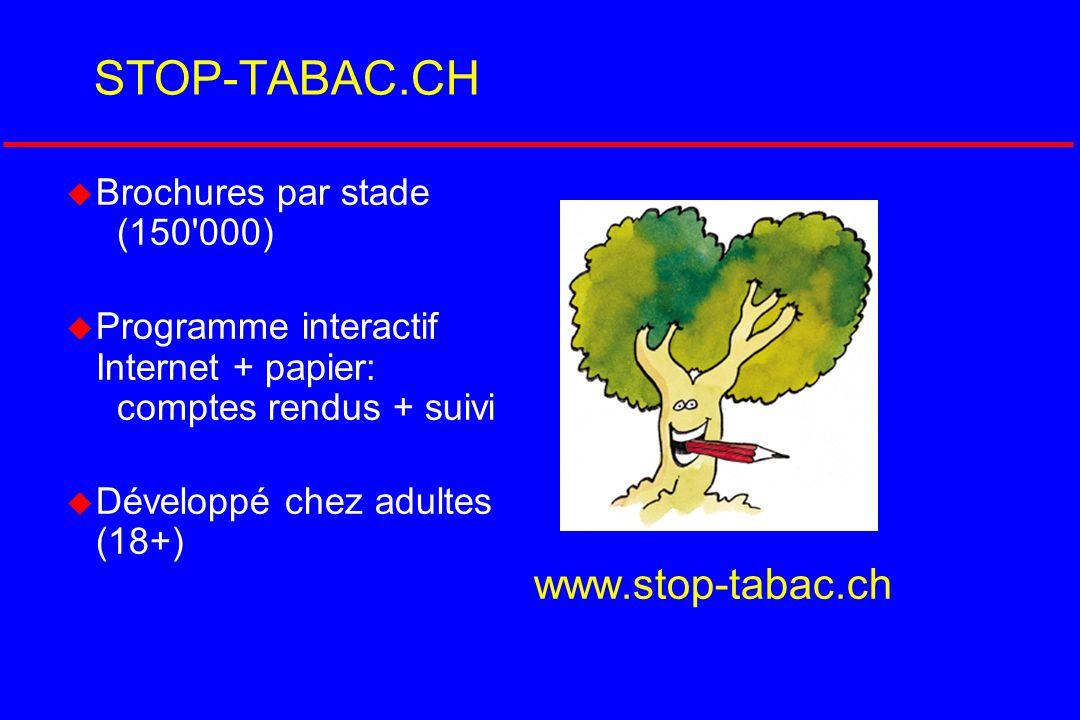 STOP-TABAC.CH u Brochures par stade (150'000) u Programme interactif Internet + papier: comptes rendus + suivi u Développé chez adultes (18+) www.stop