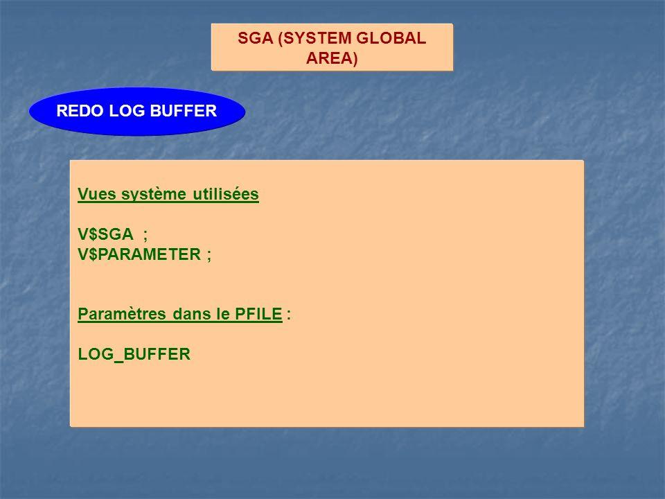 SGA (SYSTEM GLOBAL AREA) REDO LOG BUFFER Vues système utilisées V$SGA ; V$PARAMETER ; Paramètres dans le PFILE : LOG_BUFFER