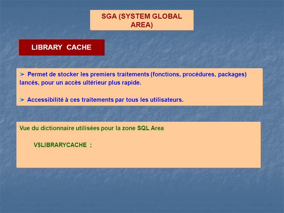 LIBRARY CACHE SGA (SYSTEM GLOBAL AREA) Permet de stocker les premiers traitements (fonctions, procédures, packages) lancés, pour un accès ultérieur pl