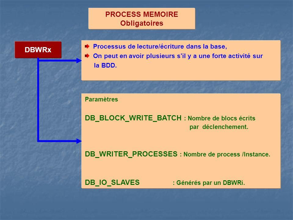 PROCESS MEMOIRE Obligatoires DBWRx Processus de lecture/écriture dans la base, On peut en avoir plusieurs s'il y a une forte activité sur la BDD. Para