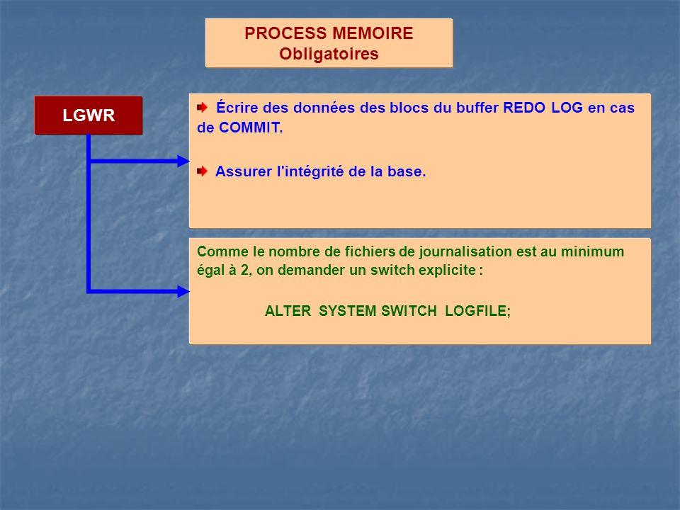 PROCESS MEMOIRE Obligatoires LGWR Écrire des données des blocs du buffer REDO LOG en cas de COMMIT. Assurer l'intégrité de la base. Comme le nombre de