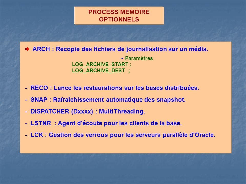 PROCESS MEMOIRE OPTIONNELS ARCH : Recopie des fichiers de journalisation sur un média. - Paramètres LOG_ARCHIVE_START ; LOG_ARCHIVE_DEST ; - RECO : La