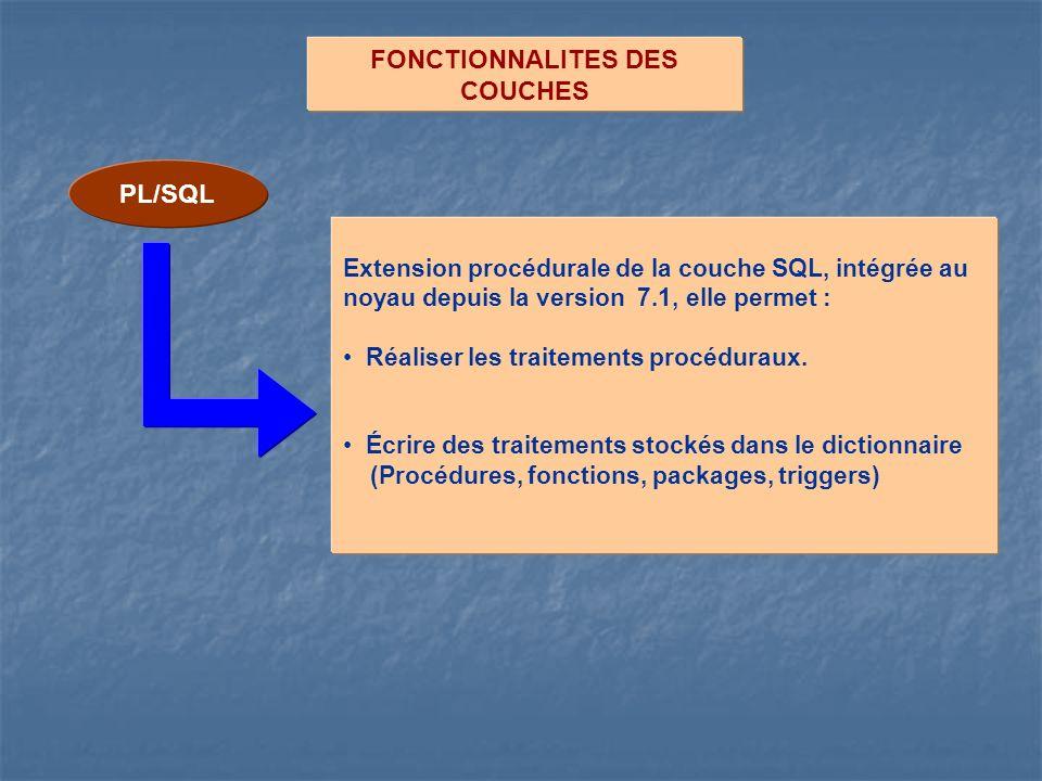 PL/SQL FONCTIONNALITES DES COUCHES Extension procédurale de la couche SQL, intégrée au noyau depuis la version 7.1, elle permet : Réaliser les traitem