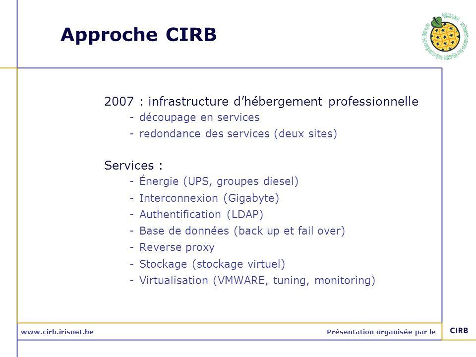www.cirb.irisnet.bePrésentation organisée par le Approche CIRB 2007 : infrastructure dhébergement professionnelle -découpage en services -redondance d