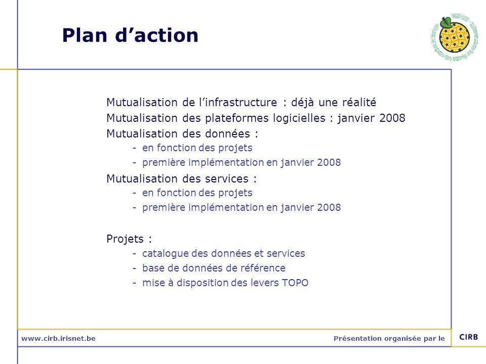 www.cirb.irisnet.bePrésentation organisée par le Plan daction Mutualisation de linfrastructure : déjà une réalité Mutualisation des plateformes logici