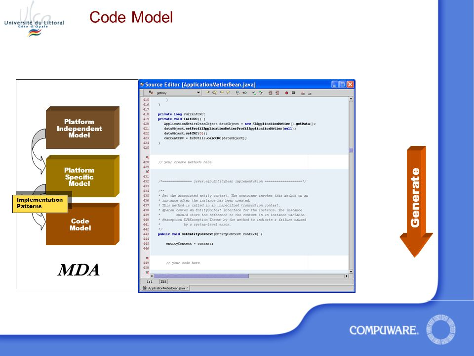 Code Model Platform Independent Model Code Model Platform Specific Model MDA Generate Implementation Patterns Implementation Patterns