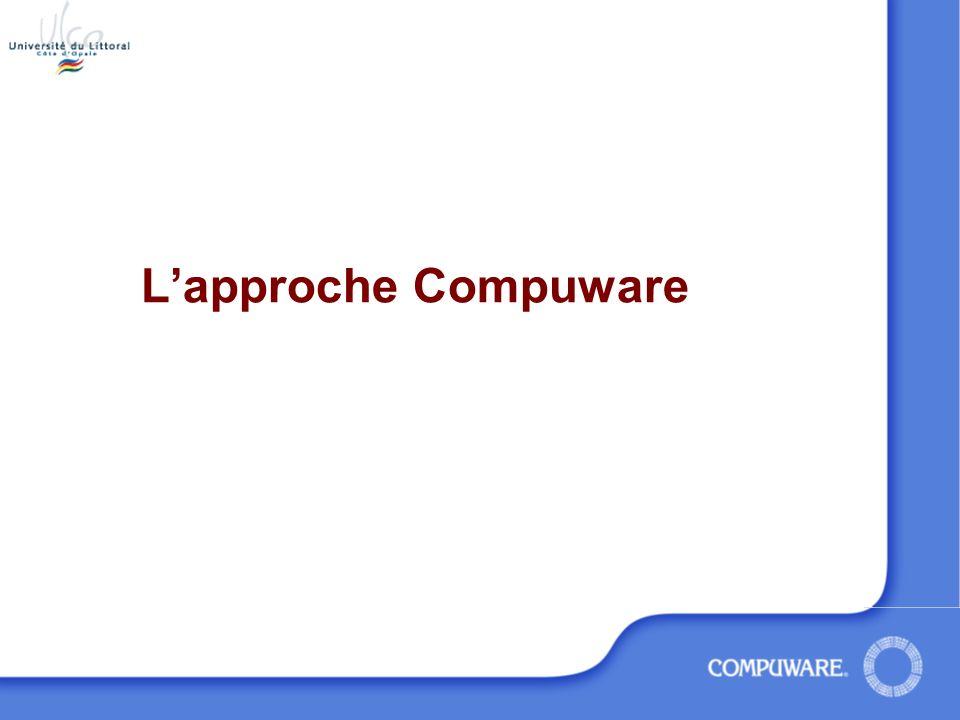 Lapproche Compuware: Larchitecture J2EE