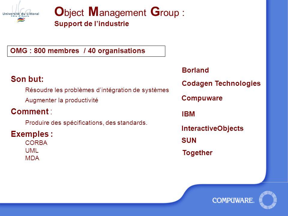 Vérification des normes de codage Monitoring du Garbage Collector Performance Analysis CPU Affichage Graphe dappel Couverture de Code OptimalJ : le code généré .