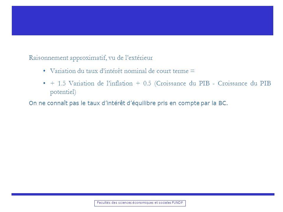 Facultés des sciences économiques et sociales FUNDP Raisonnement approximatif, vu de lextérieur Variation du taux dintérêt nominal de court terme = +