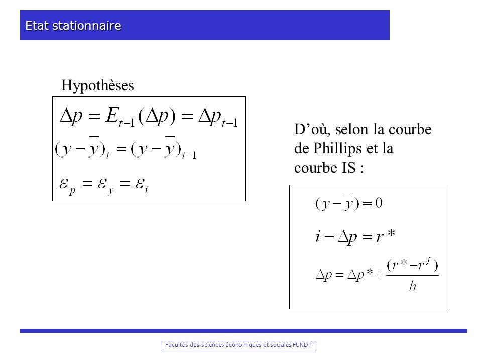 Facultés des sciences économiques et sociales FUNDP Etat stationnaire Doù, selon la courbe de Phillips et la courbe IS : Hypothèses
