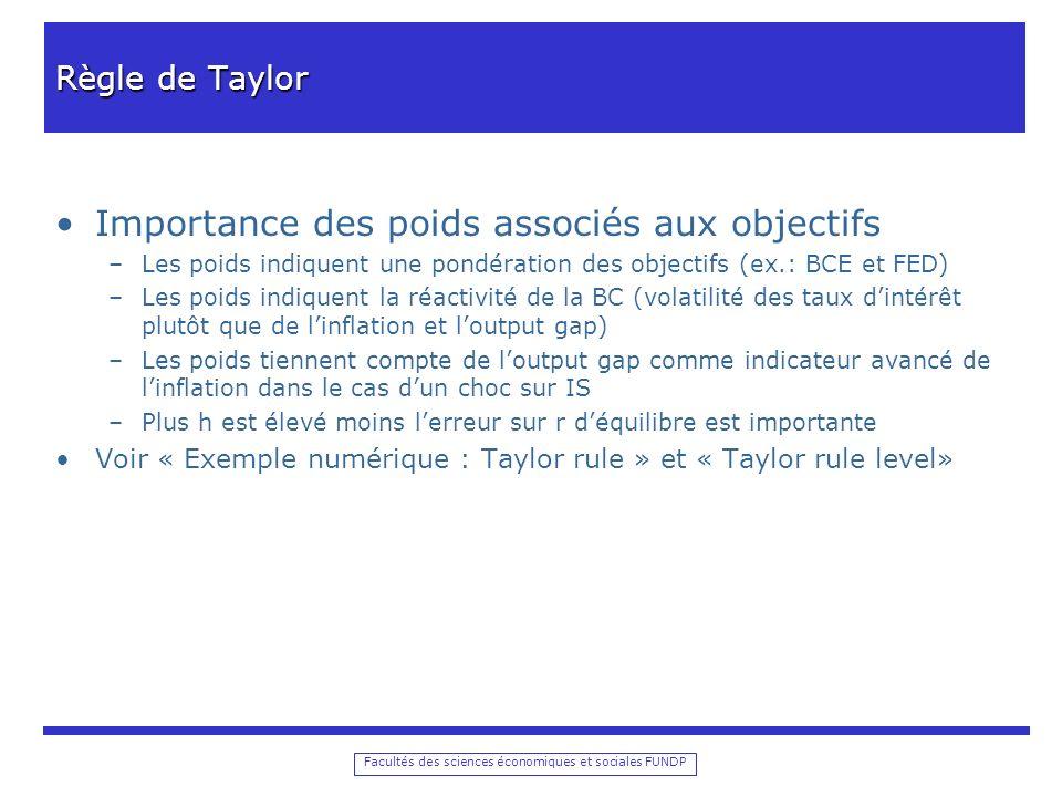 Facultés des sciences économiques et sociales FUNDP Règle de Taylor Importance des poids associés aux objectifs –Les poids indiquent une pondération d
