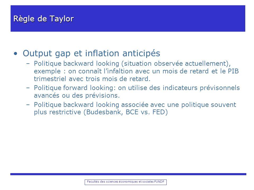 Facultés des sciences économiques et sociales FUNDP Règle de Taylor Output gap et inflation anticipés –Politique backward looking (situation observée