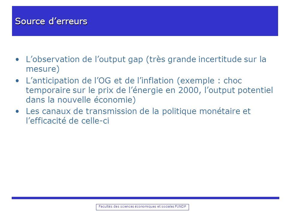 Facultés des sciences économiques et sociales FUNDP Source derreurs Lobservation de loutput gap (très grande incertitude sur la mesure) Lanticipation