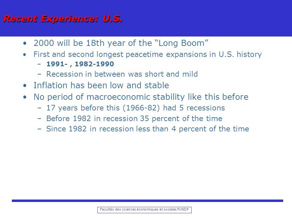 Facultés des sciences économiques et sociales FUNDP Recent Experience: U.S. 2000 will be 18th year of the Long Boom First and second longest peacetime