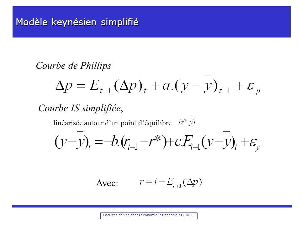 Facultés des sciences économiques et sociales FUNDP Modèle keynésien simlpifié (2) Courbe IS simplifiée, linéarisée autour dun point déquilibre Courbe de Phillips Avec: