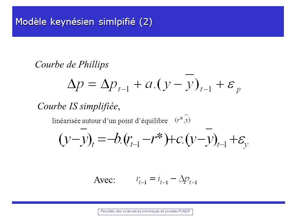 Facultés des sciences économiques et sociales FUNDP Modèle keynésien simlpifié (2) Courbe IS simplifiée, linéarisée autour dun point déquilibre Courbe