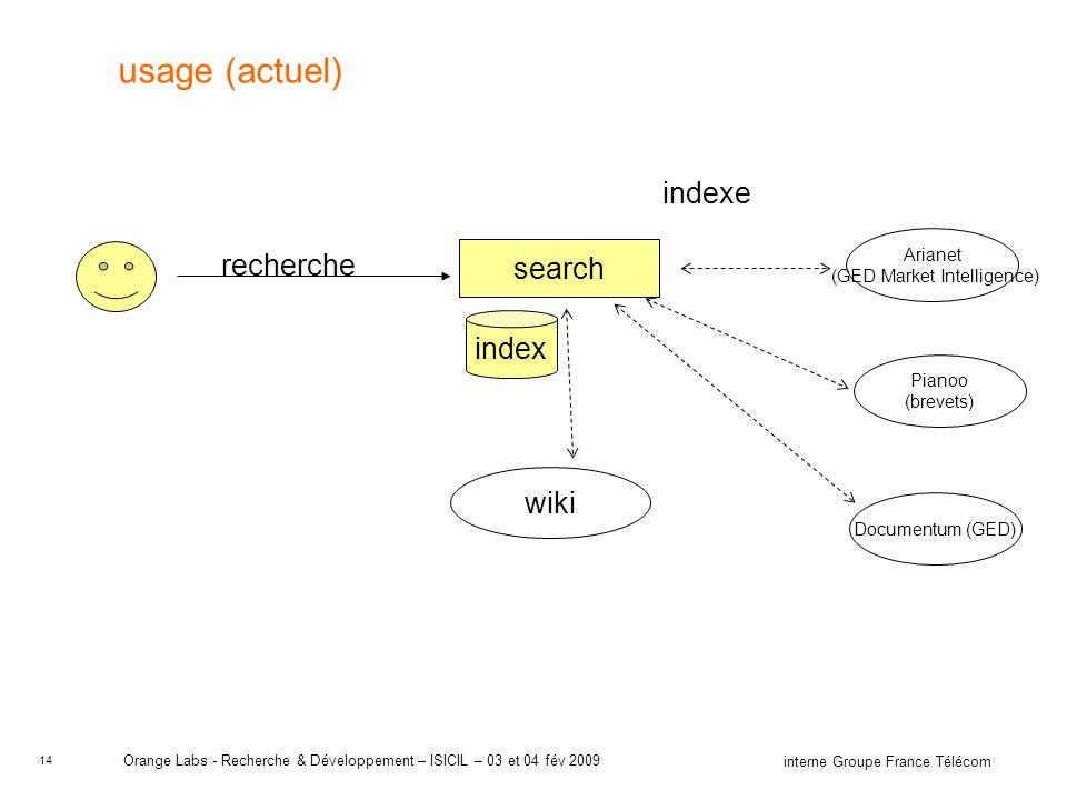 14 interne Groupe France Télécom Orange Labs - Recherche & Développement – ISICIL – 03 et 04 fév 2009 usage (actuel) wiki recherche Arianet (GED Marke
