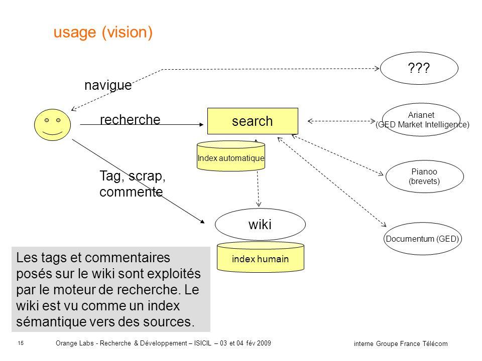 15 interne Groupe France Télécom Orange Labs - Recherche & Développement – ISICIL – 03 et 04 fév 2009 usage (vision) wiki recherche Tag, scrap, commen