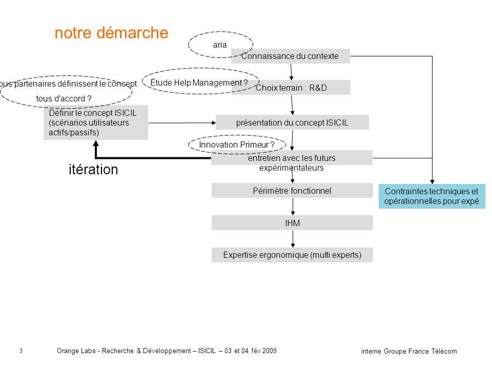14 interne Groupe France Télécom Orange Labs - Recherche & Développement – ISICIL – 03 et 04 fév 2009 usage (actuel) wiki recherche Arianet (GED Market Intelligence) Pianoo (brevets) Documentum (GED) indexe index search