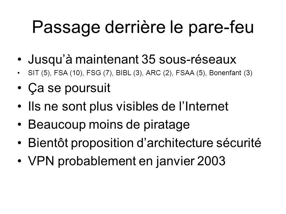 Passage derrière le pare-feu Jusquà maintenant 35 sous-réseaux SIT (5), FSA (10), FSG (7), BIBL (3), ARC (2), FSAA (5), Bonenfant (3) Ça se poursuit Ils ne sont plus visibles de lInternet Beaucoup moins de piratage Bientôt proposition darchitecture sécurité VPN probablement en janvier 2003