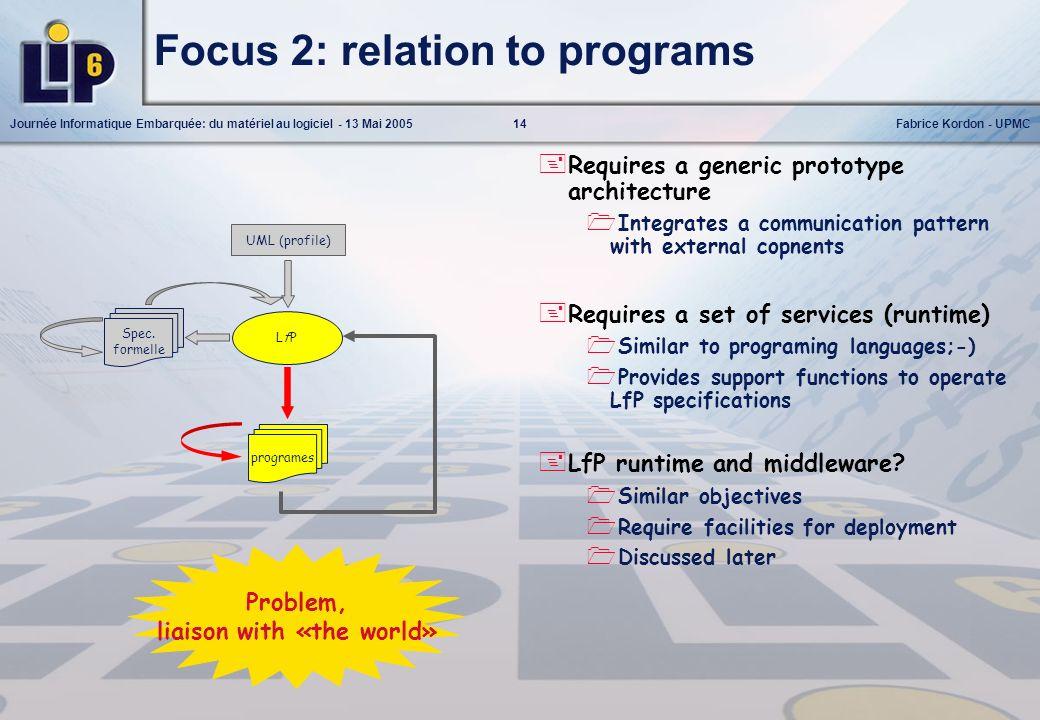 14Journée Informatique Embarquée: du matériel au logiciel - 13 Mai 2005Fabrice Kordon - UPMC Spec. formelle LfPLfP programes UML (profile) Focus 2: re