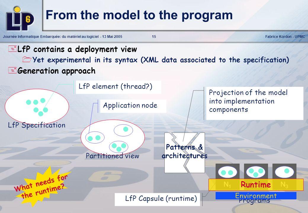 15Journée Informatique Embarquée: du matériel au logiciel - 13 Mai 2005Fabrice Kordon - UPMC From the model to the program LfP contains a deployment v