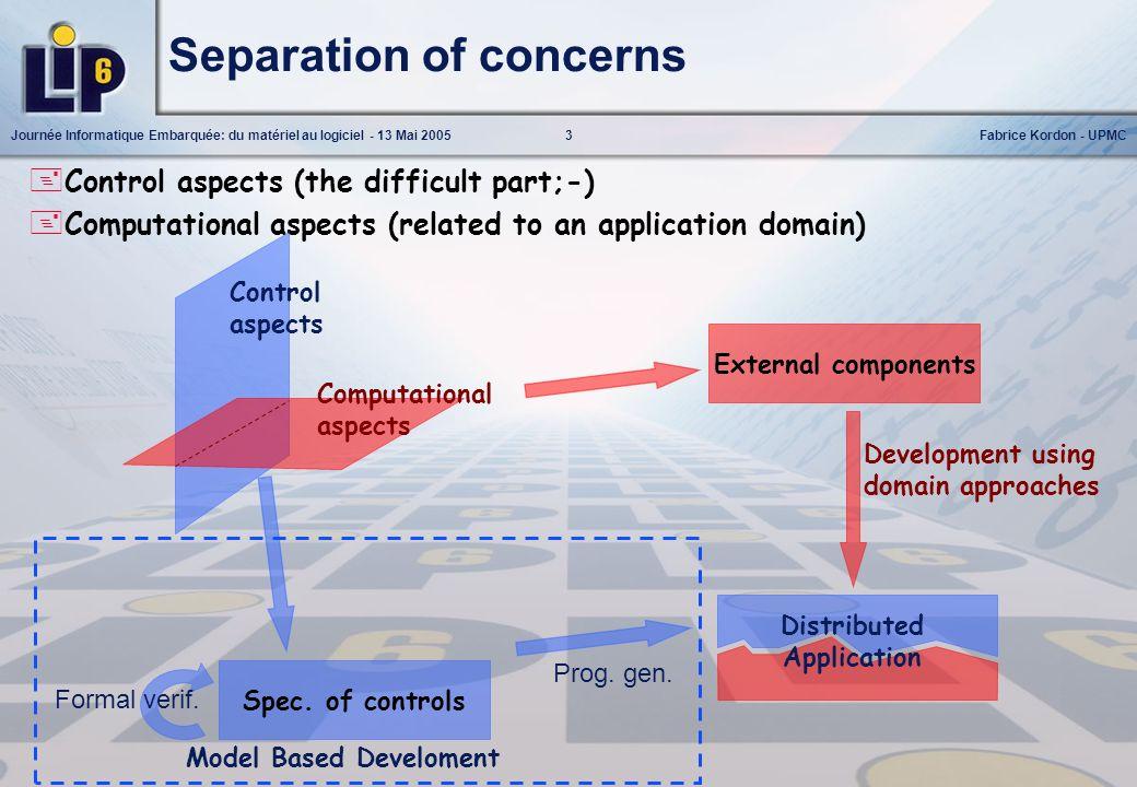 3Journée Informatique Embarquée: du matériel au logiciel - 13 Mai 2005Fabrice Kordon - UPMC Separation of concerns Control aspects (the difficult part