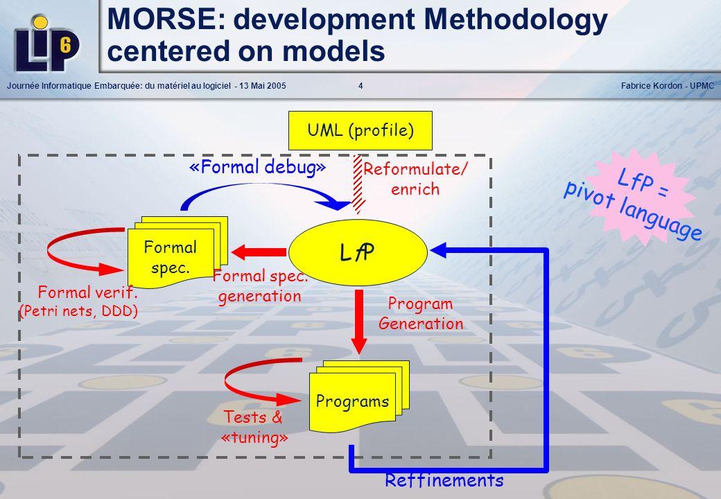 4Journée Informatique Embarquée: du matériel au logiciel - 13 Mai 2005Fabrice Kordon - UPMC MORSE: development Methodology centered on models Formal s