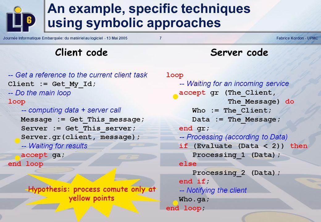 7Journée Informatique Embarquée: du matériel au logiciel - 13 Mai 2005Fabrice Kordon - UPMC An example, specific techniques using symbolic approaches