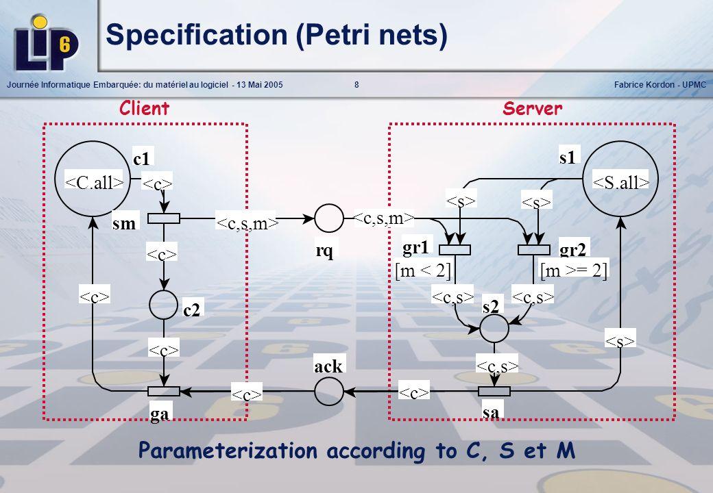 8Journée Informatique Embarquée: du matériel au logiciel - 13 Mai 2005Fabrice Kordon - UPMC Specification (Petri nets) Parameterization according to C