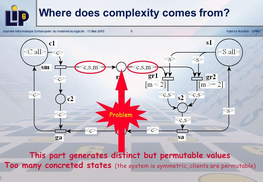 9Journée Informatique Embarquée: du matériel au logiciel - 13 Mai 2005Fabrice Kordon - UPMC Where does complexity comes from? This part generates dist