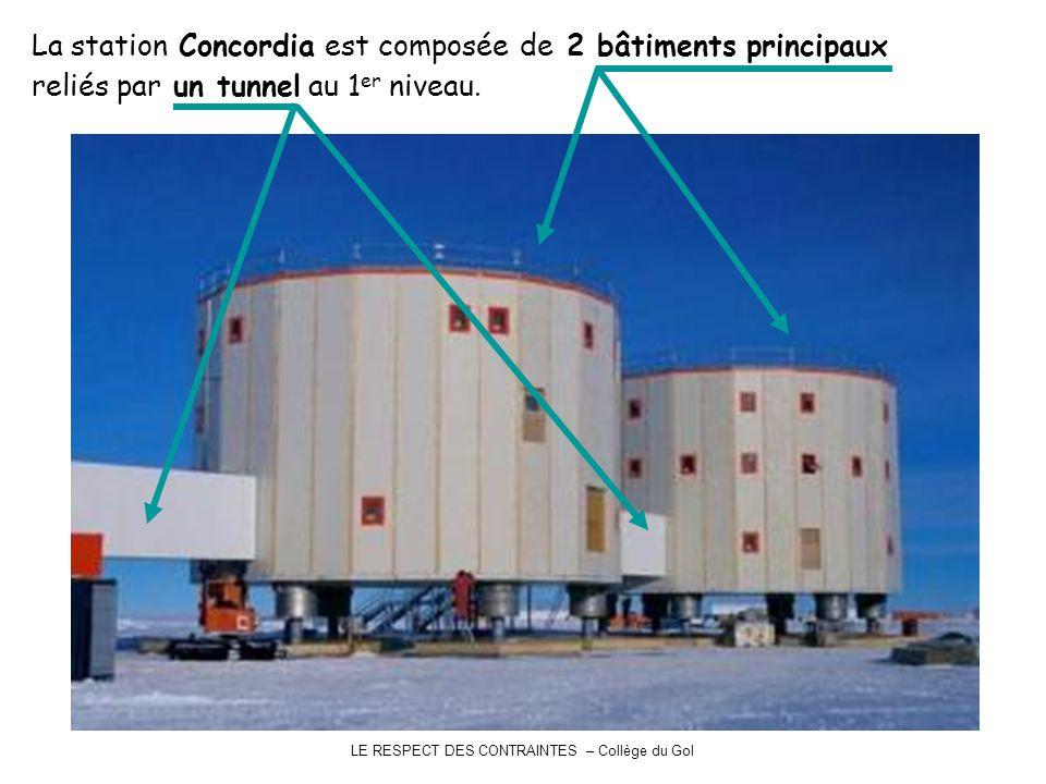 LE RESPECT DES CONTRAINTES – Collège du Gol La station Concordia est composée de 2 bâtiments principaux reliés par un tunnel au 1 er niveau.