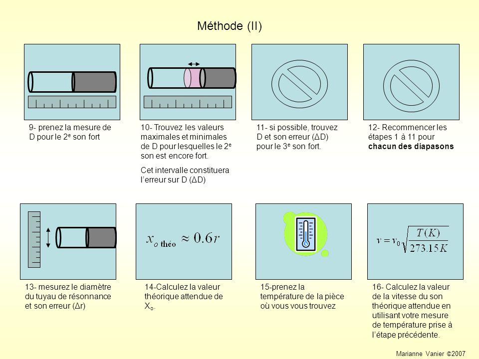 En résumé, il faut trouver les 3 D et leurs ΔD respectifs pour chacun des diapasons.