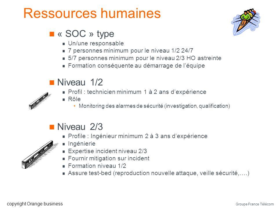 Groupe France Télécom copyright Orange business Constitution de léquipe de supervision de sécurité