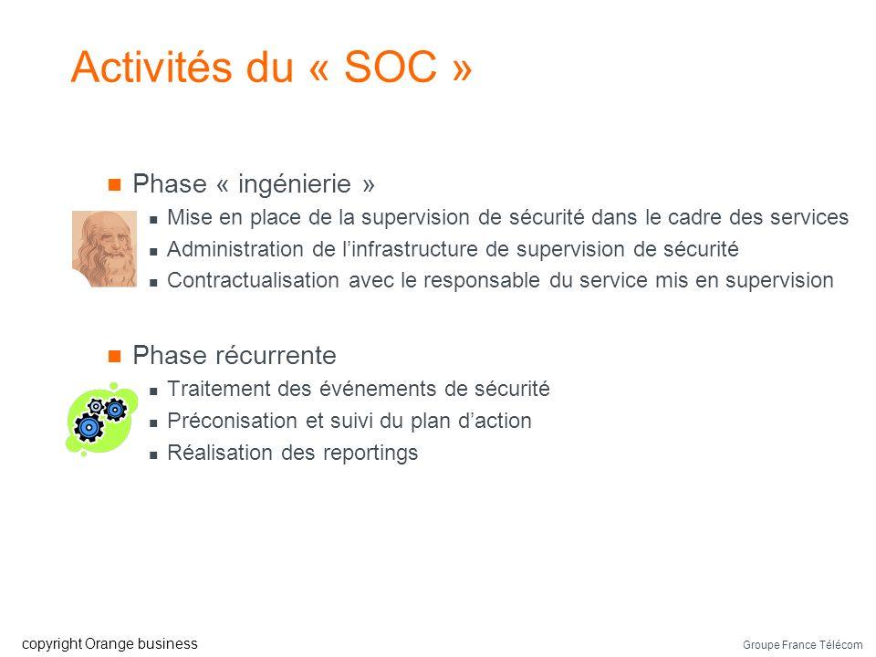 Groupe France Télécom copyright Orange business « Poste écoute» de la sécurité