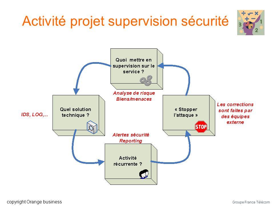 Groupe France Télécom copyright Orange business Activités du « SOC » Phase « ingénierie » Mise en place de la supervision de sécurité dans le cadre de