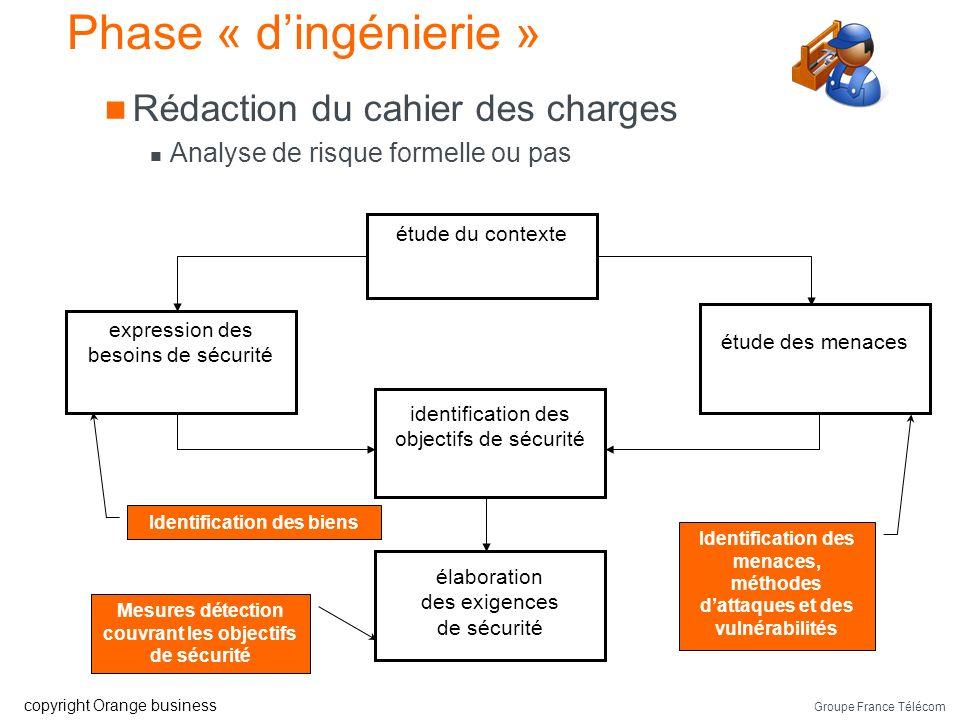 Groupe France Télécom copyright Orange business Activité projet supervision sécurité