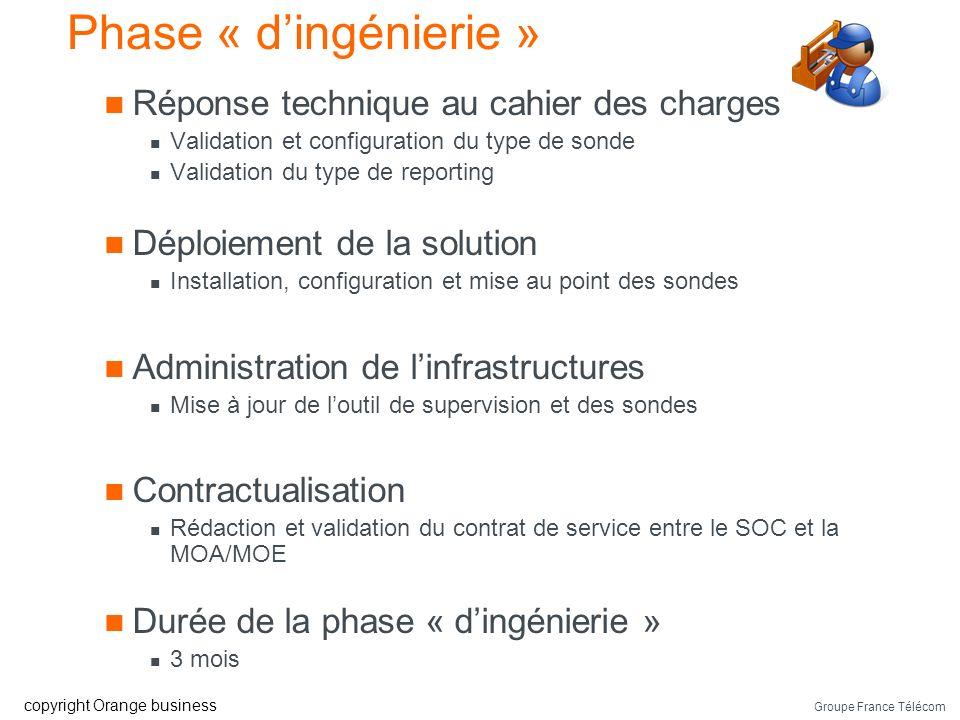 Groupe France Télécom copyright Orange business Phase « dingénierie » Rédaction du cahier des charges Analyse de risque formelle ou pas étude du conte