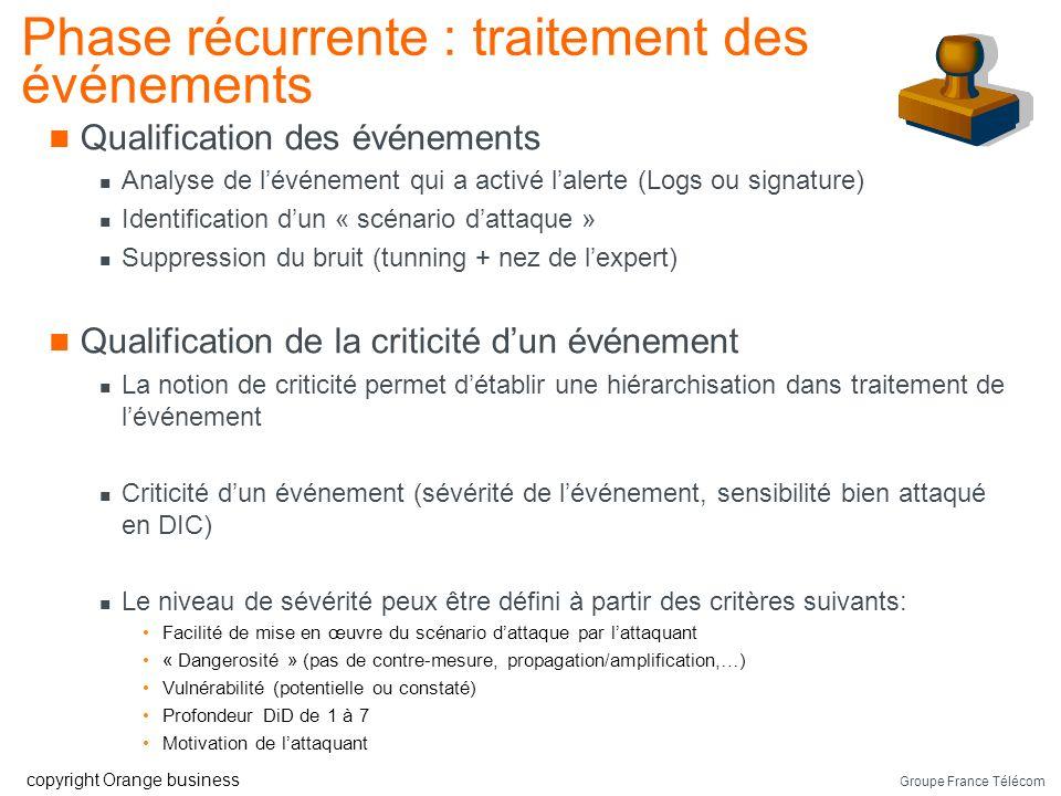 Groupe France Télécom copyright Orange business Phase « dingénierie » Réponse technique au cahier des charges Validation et configuration du type de s